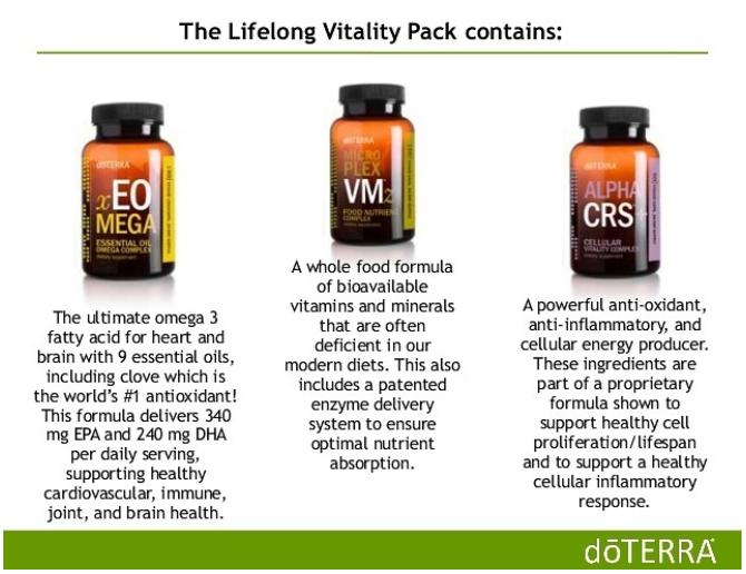 Doterra Essential Oils A Better Alternative