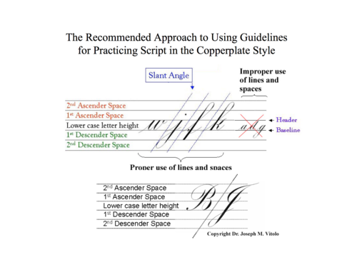 Which Copperplate Guideline Sheets To Use The 3 Best Options The