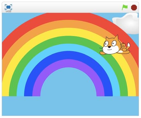 Gato Rainbow  Gabriel e Luca - 3oD