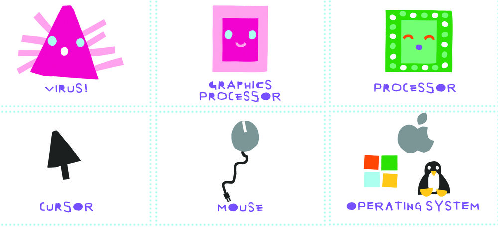 Copy of Jogo da Memória - Partes do computador