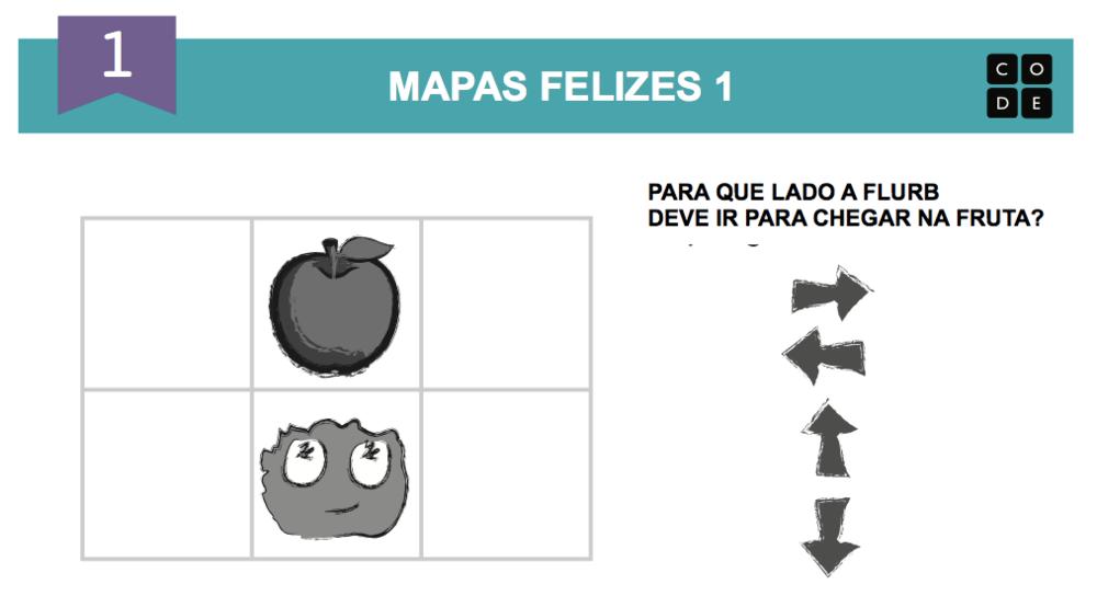 Atividade Mapas Felizes
