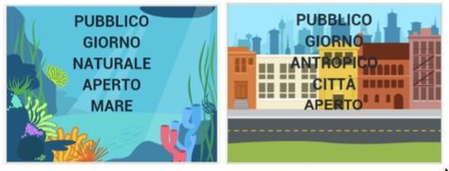 SOCIAL STUDIES - Public/Private Places