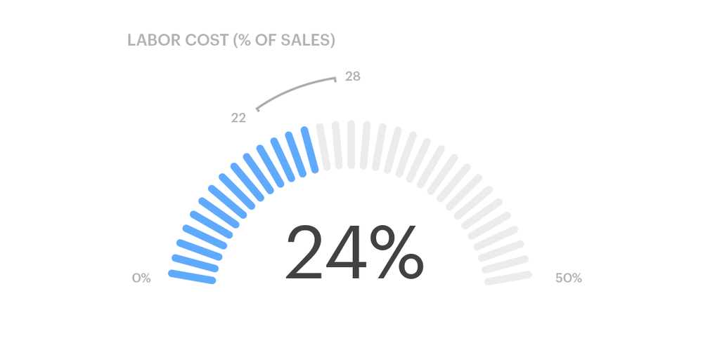 Mobile-2-Labor-Cost.png