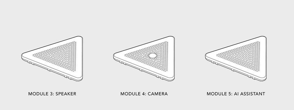 SMARTBUNCH Speaker Camera Artificial Assistant