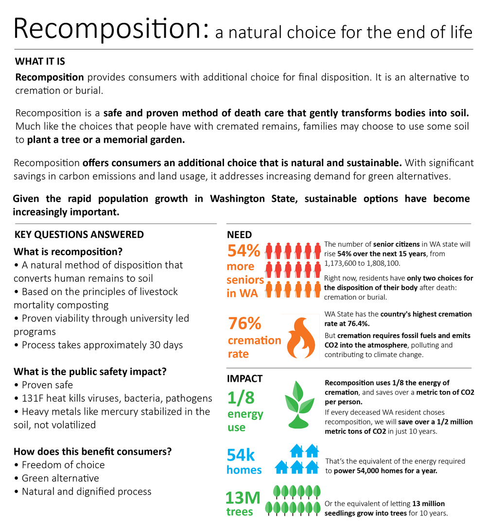 One Pager Recomposition Grassroots Policy-01.png