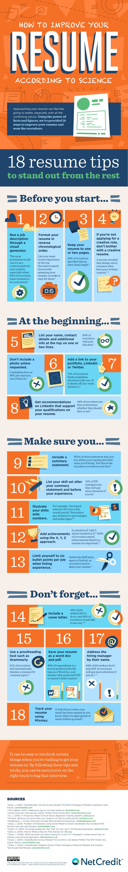resume_infographic.jpg