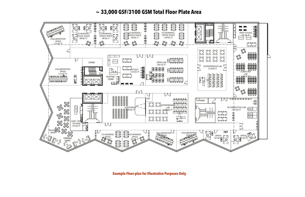 Example Education/Innovation Floor-plan
