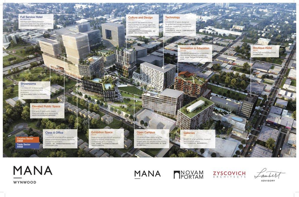Página sobre el Centro de Comercio de Asia Mana Wynwood