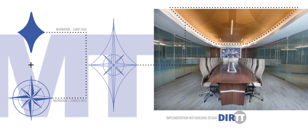 Florida-Marine-Transporters-Greenleaf-Lawson-Architects-DIRTT-Ceiling.PNG