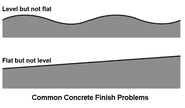 "Unless placed with the help of a laser screed, concrete floors are rarely flat or level.  Self-leveling overlays, installed at a depth of 1/4"" up to 1"", can correct these issues without tearing out and re-pouring."