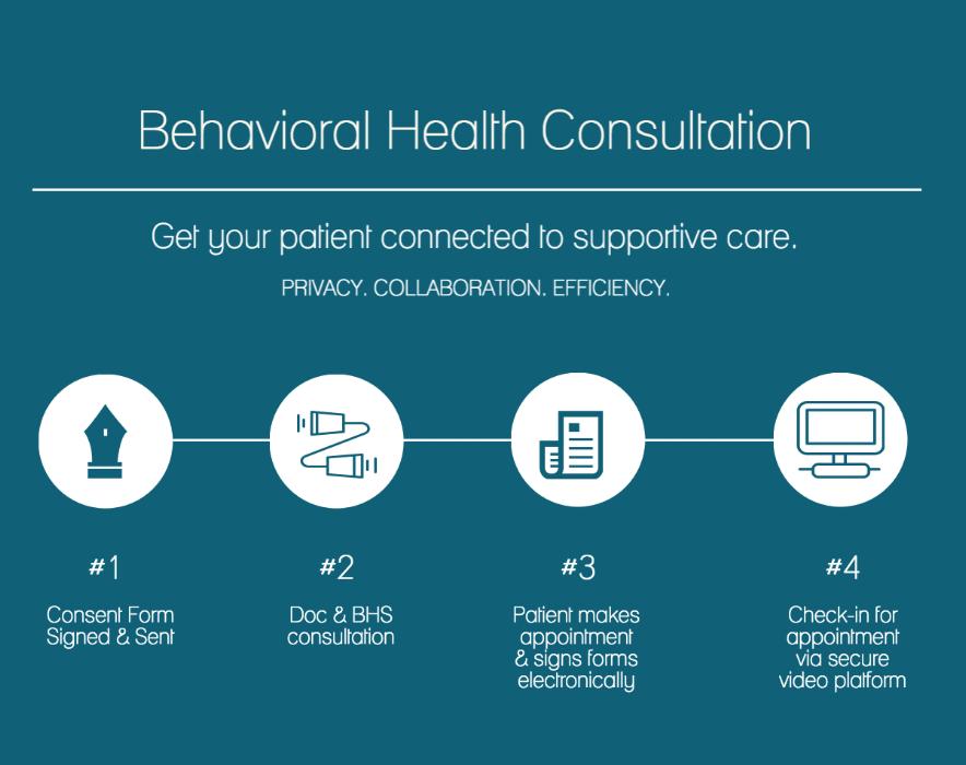 BH consultationStart.png