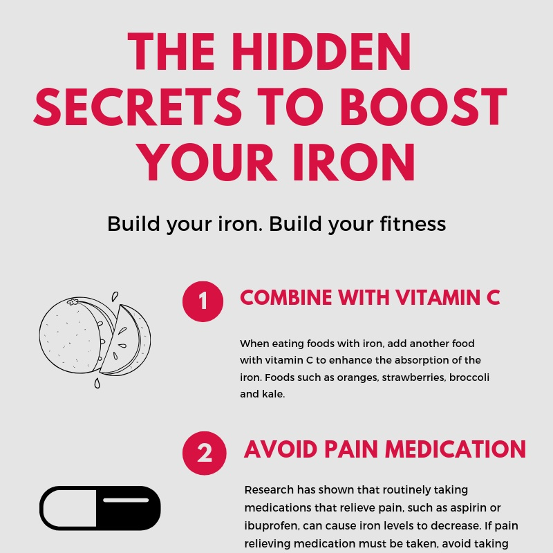 Boost Your Athletic Performance: 6 Ways to Boost Your Iron