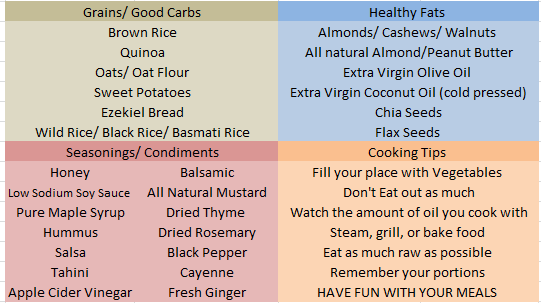 Remember if you have any dietary restrictions .... FOLLOW THEM