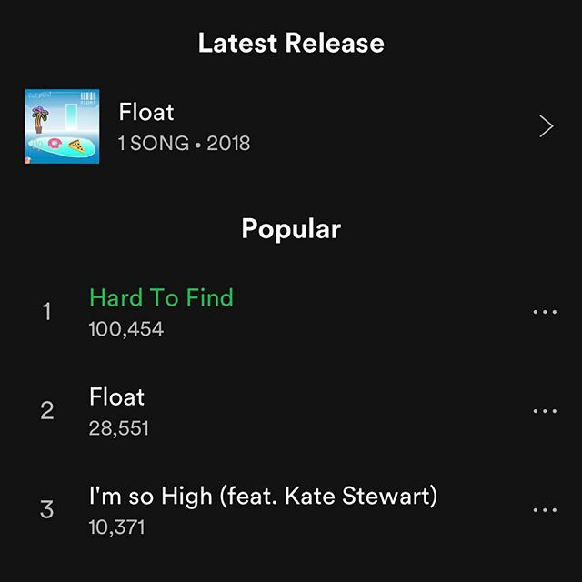 My song just broke 100k plays on Spotify!! Wowza, thanks for the support errbudy. I've been keeping my nose to the grindstone. Plenty more to come. 🤘