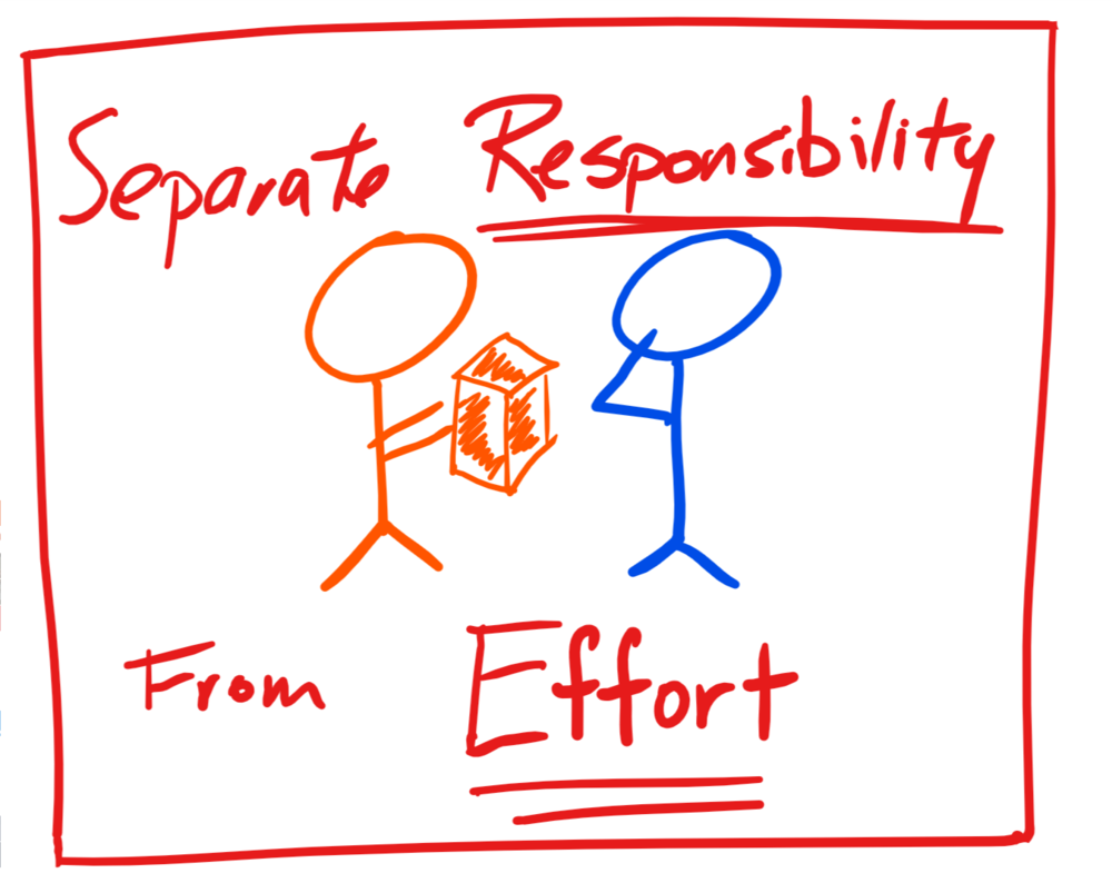 Separate Responsibility from effort.png