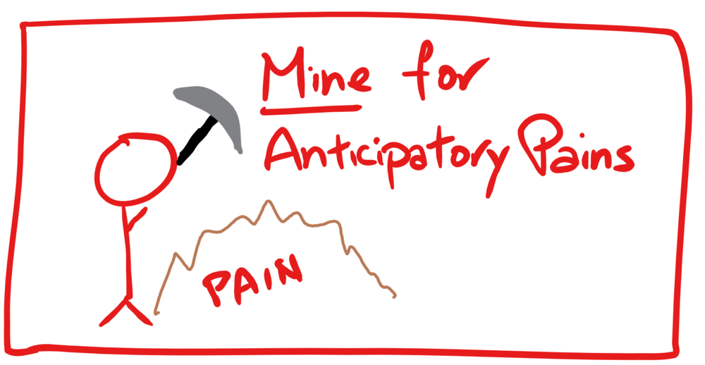 Mine for Anticipatory Pains - 1.png