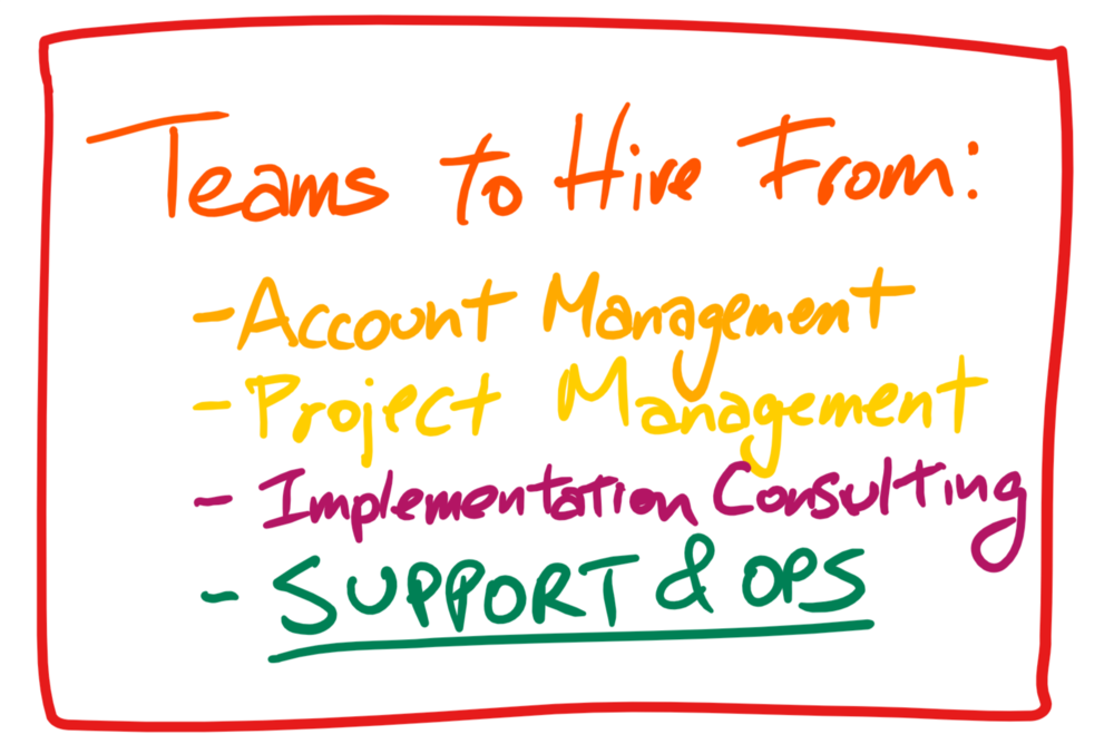 Hire from support and operations 2 .png
