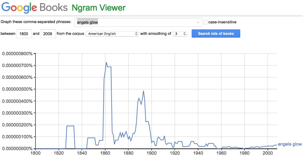 Angels Glow – Google Ngram