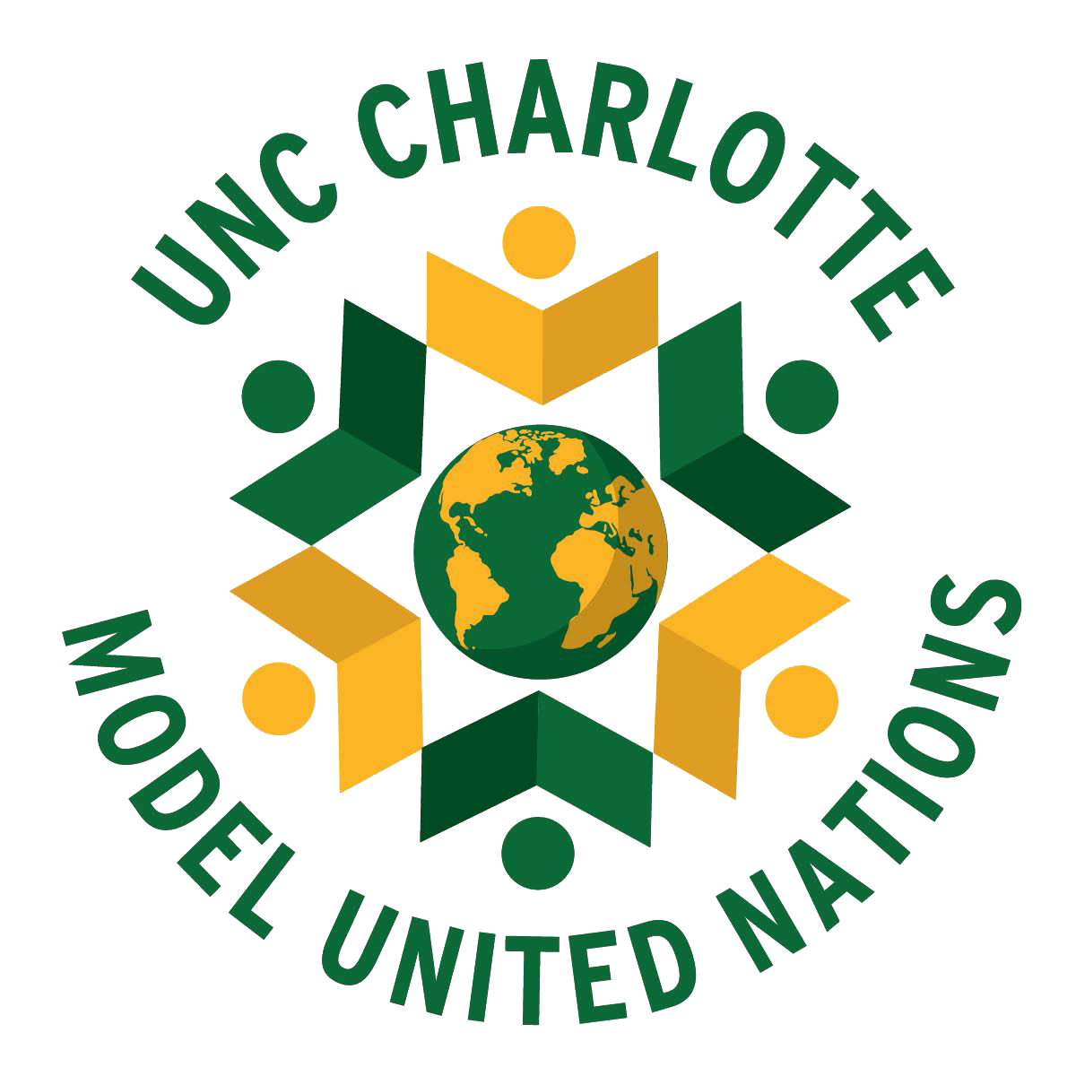 Position Papers — UNC Charlotte Model United Nations