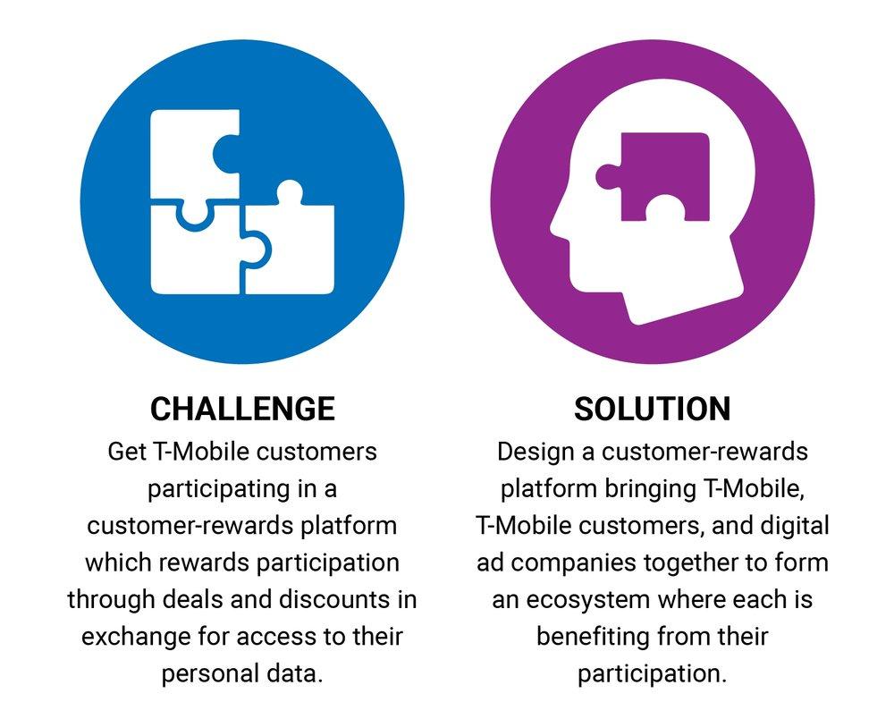 T-Mobile_solution@2x-100.jpg