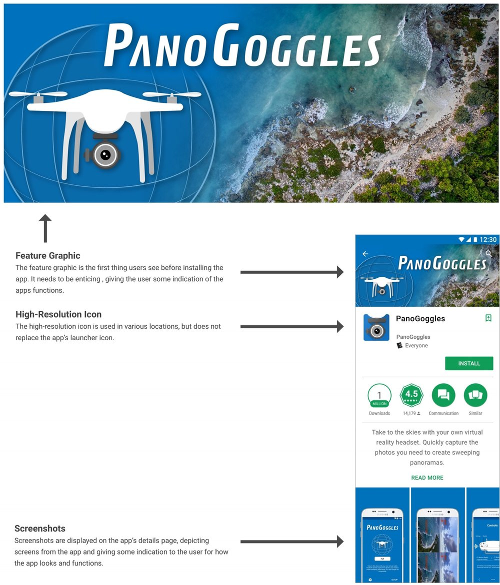PanoGoggles Feature Graphic