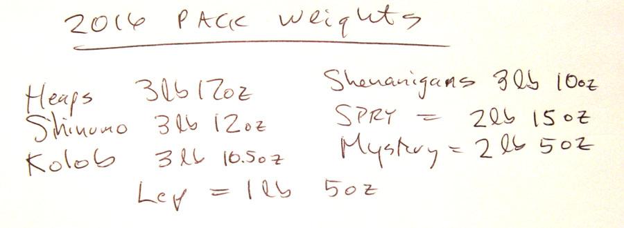 Pack-Weights900.jpg
