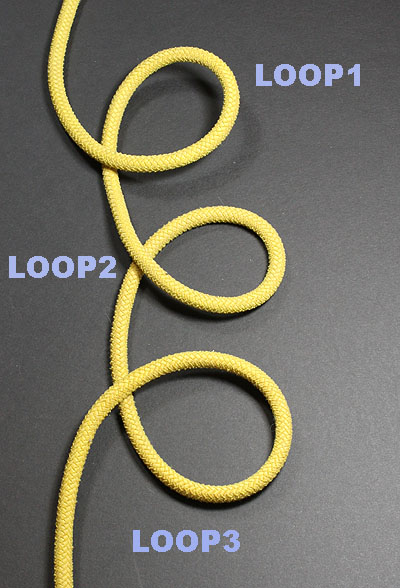 LOOPS - Come in two flavors:
