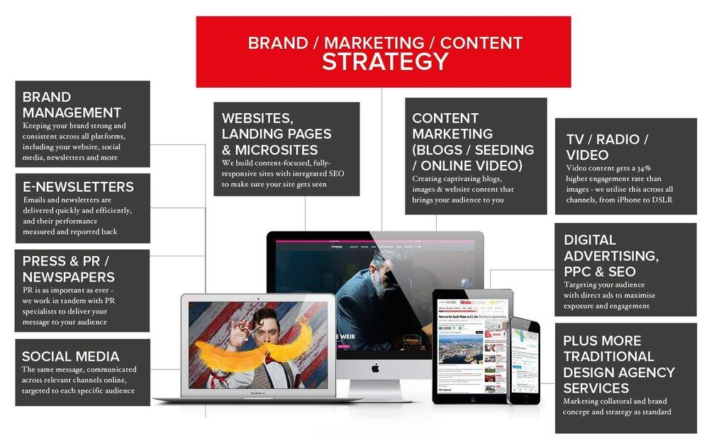 digital marketing strategy photo.jpg