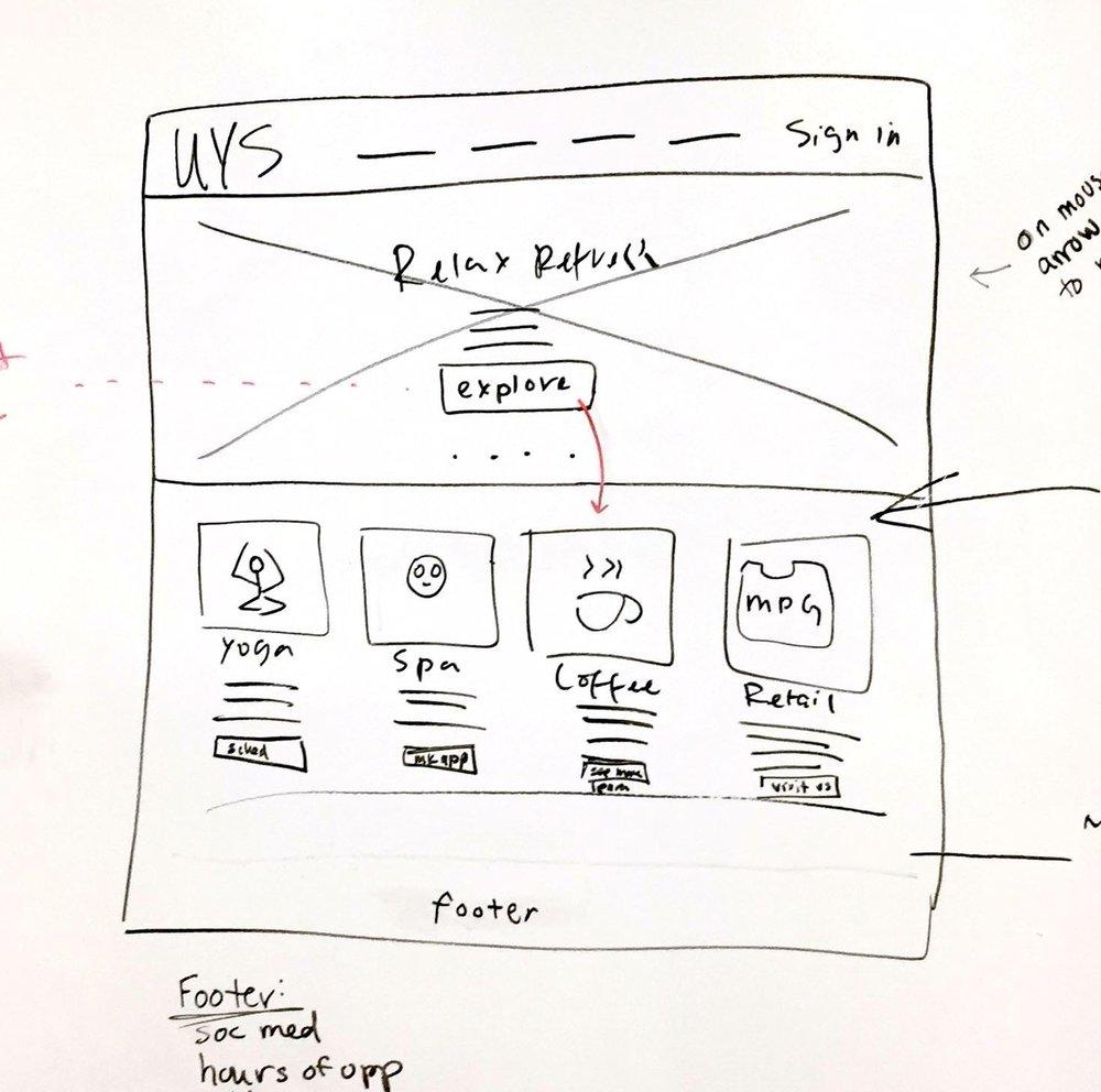design studio whiteboard.jpg