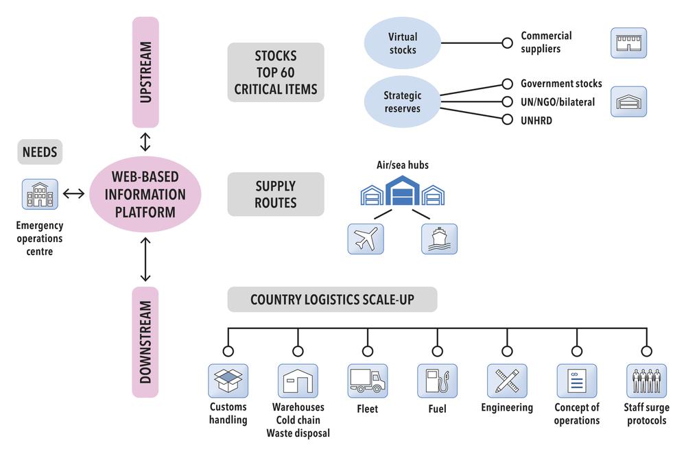 info platform framework.png
