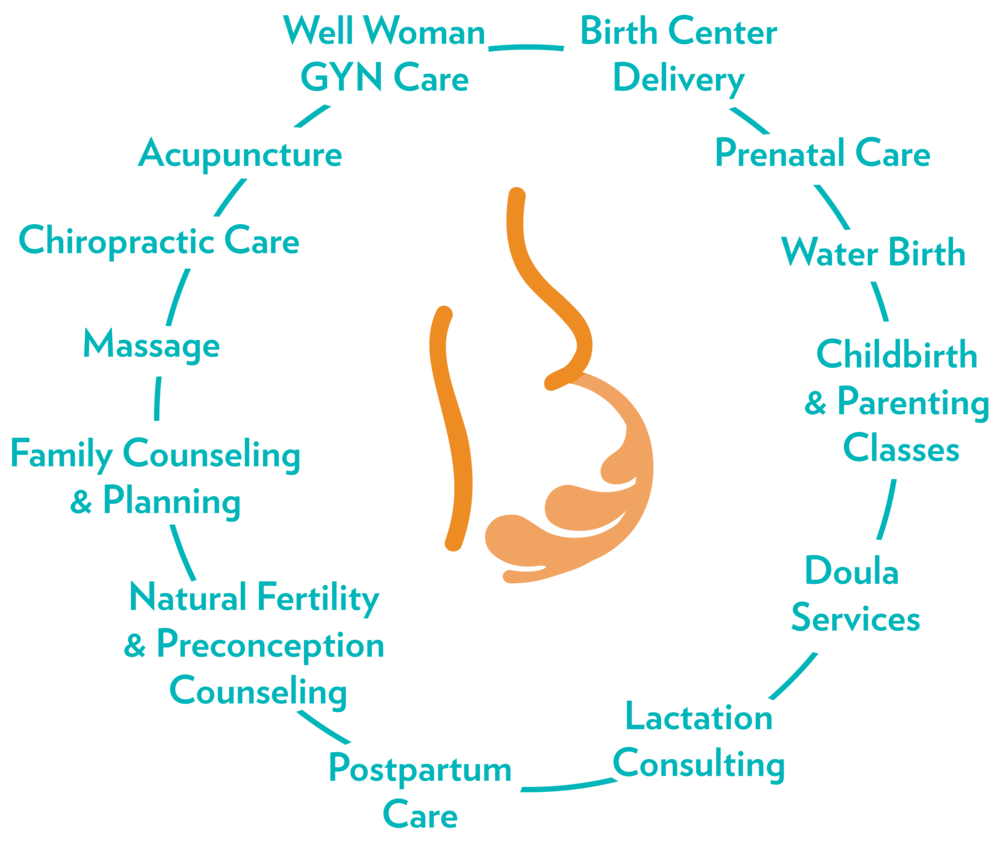 Hygge Birth and Baby offers midwife care, acupuncture, chirporactic care, water birth, doula services, and much more.