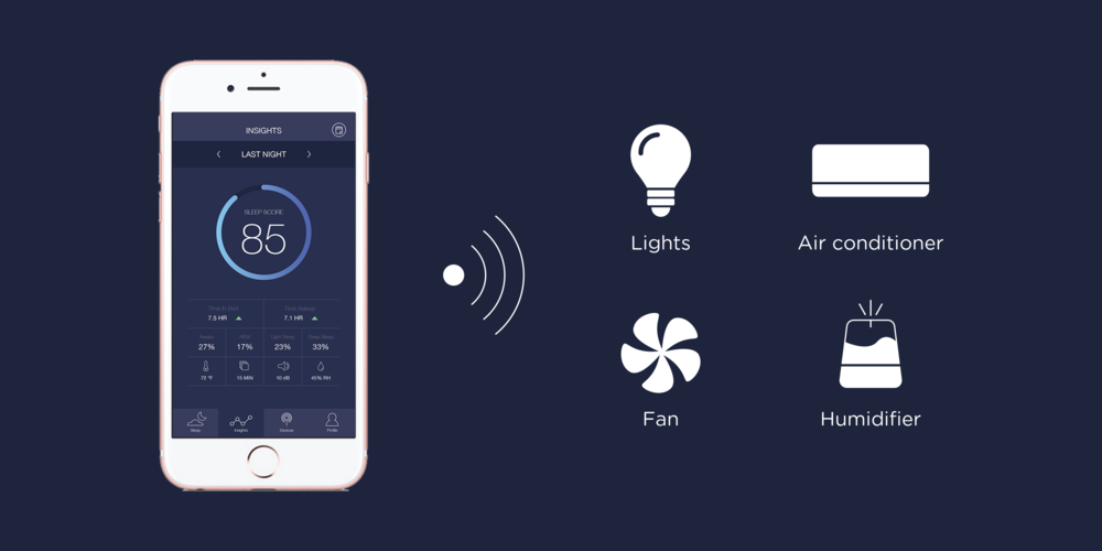 App send calculated data realtime to all your smart home devices