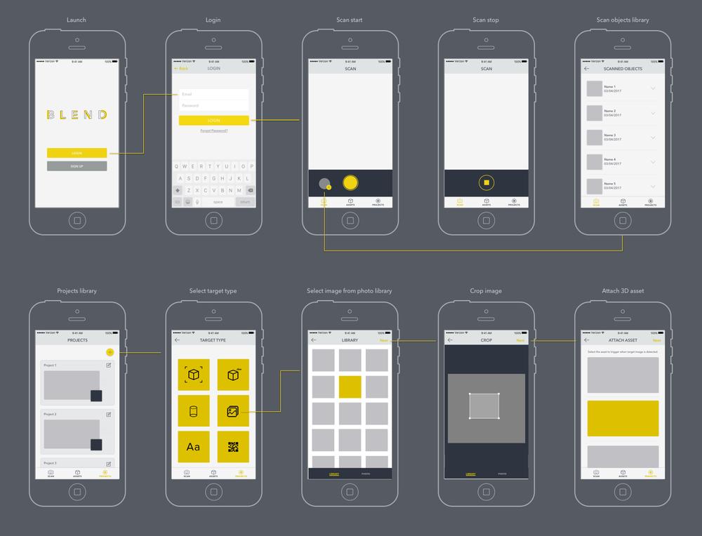 Blend app design
