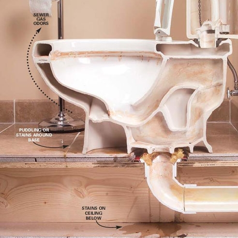 Is Your Toilet Base Leaking Mns Plumbing