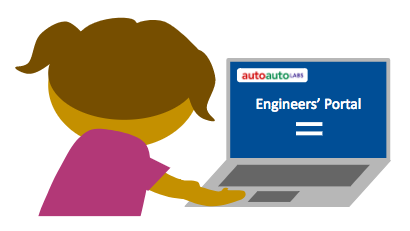 2. Login to AutoAuto Labs.