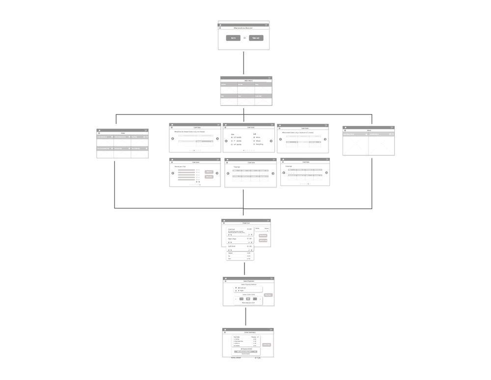 Wireframes_Subwich App