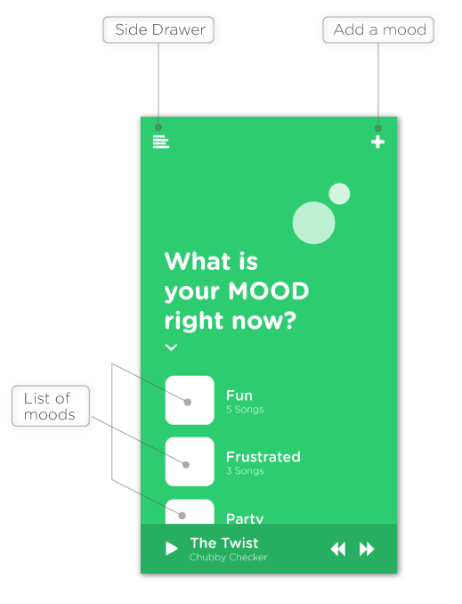 Fig 2 - Home Screen with list of moods