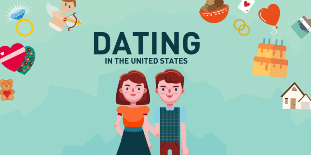 10 Fun Facts About Dating in the U.S.