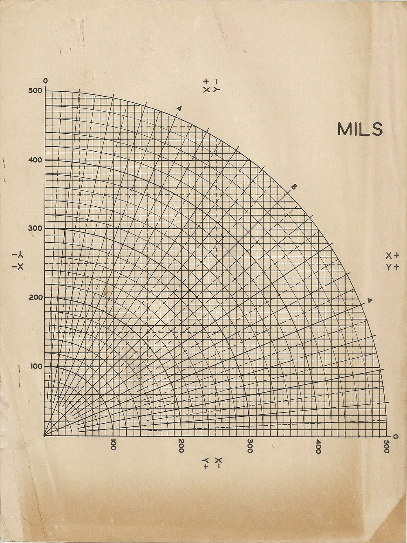 Mil Measurement Chart.jpg