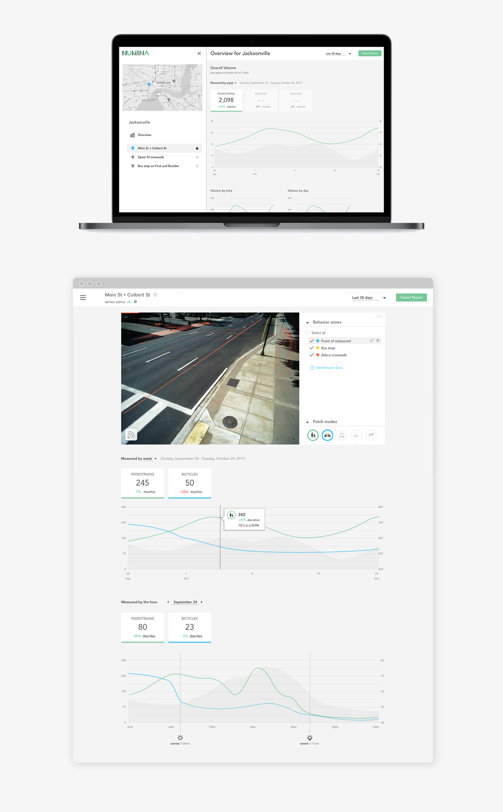 Salazar_Numina_Dashboard_Overview.png