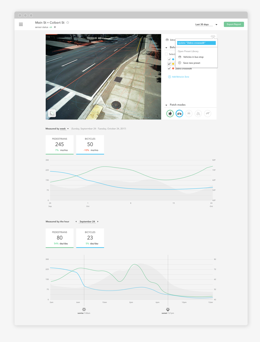 Salazar_Numina_Dashboard_Overview-2.png