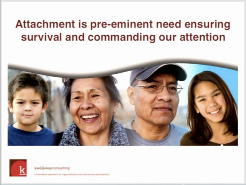 Slide 7: attachment
