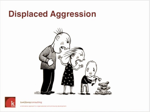 Displaced Aggression