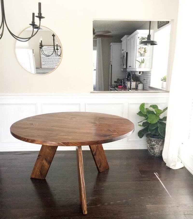 Modtri Table 2