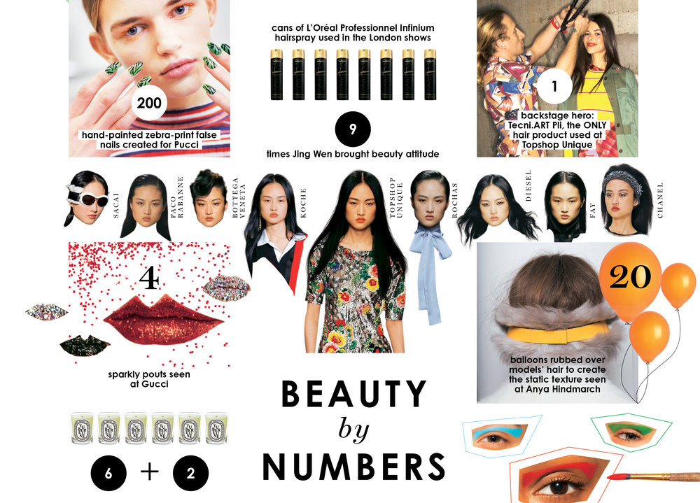 daisy-dudley-aw17-beauty-trend-guide-4.jpg