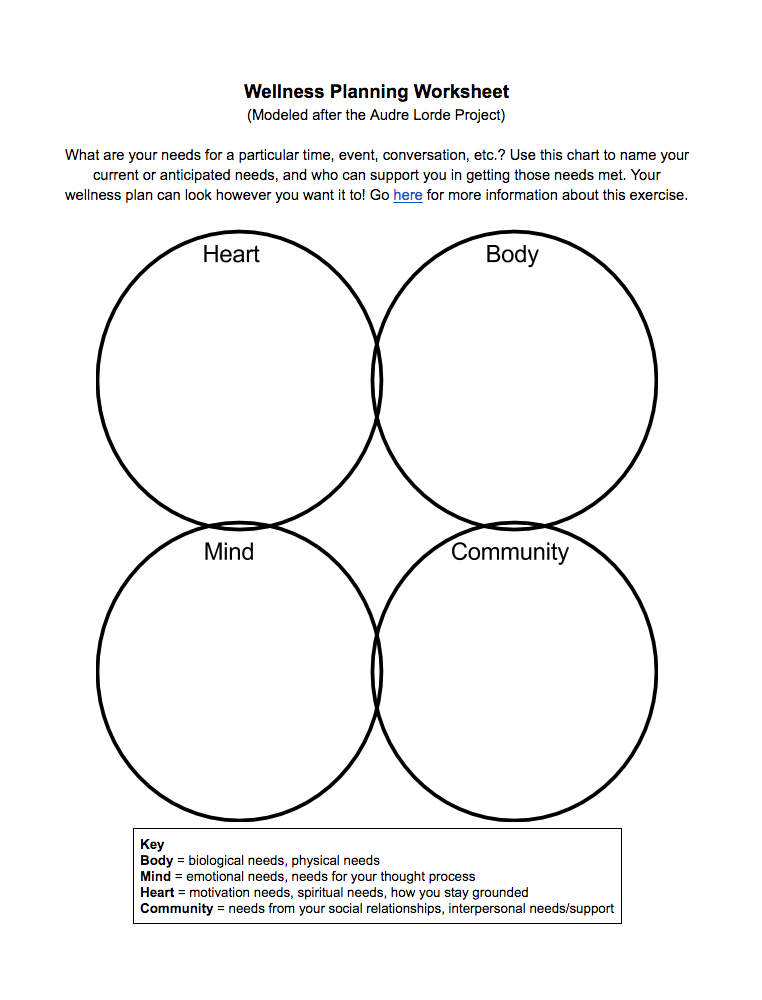 Wellness Planning Worksheet Gabriel Joffe