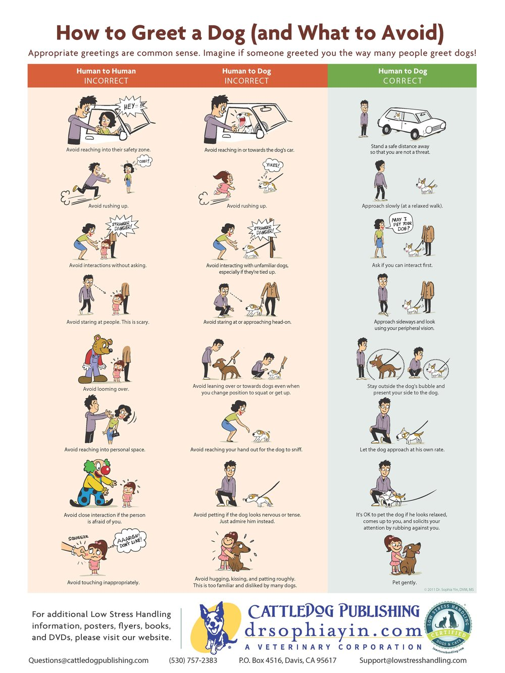 How-to-Greet-a-Dog-Poster.jpg