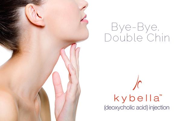 kybella-16088064.jpg