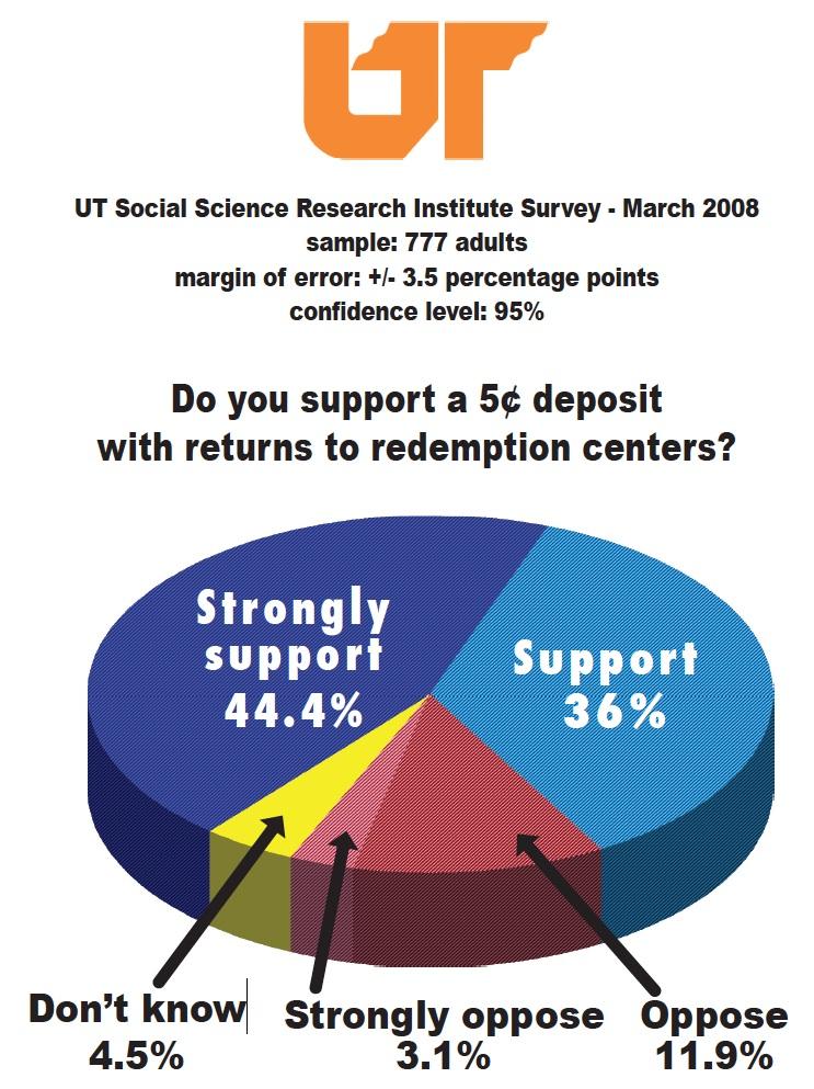 UT poll poster.jpg