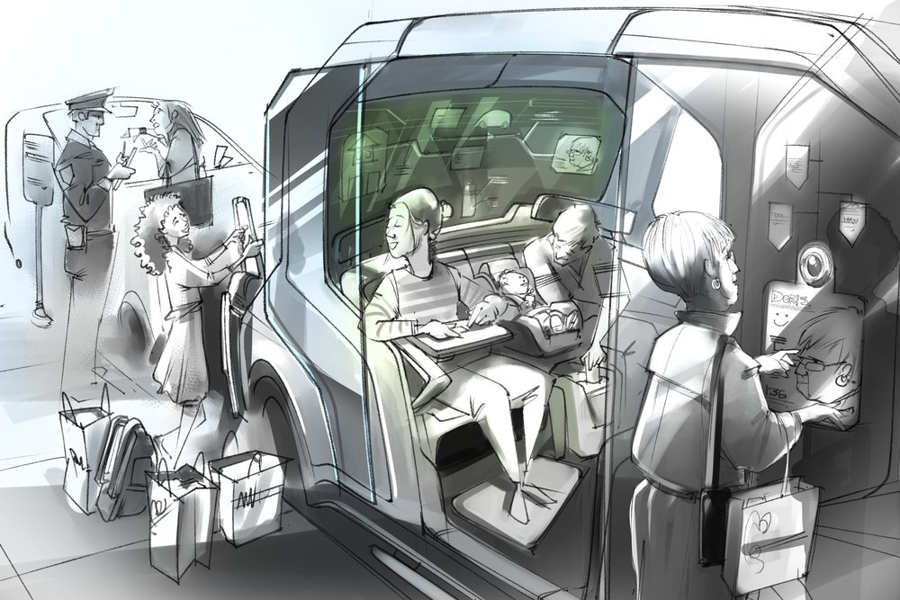 vision - To capture a future service or product experience in a memorable visual narrative.